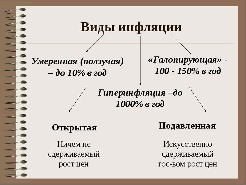2. Денежная система