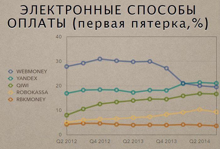 Александр чернощекин, промсвязьбанк: «рынок ma превратился в историю про санацию и интеграцию»