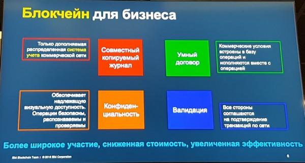 Андрей филатов, ibm: «только открытые технологии сделают блокчейн универсальным и применимым повсеместно»