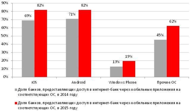 Банк россии видит, что брокер стремится защитить себя, а не клиента