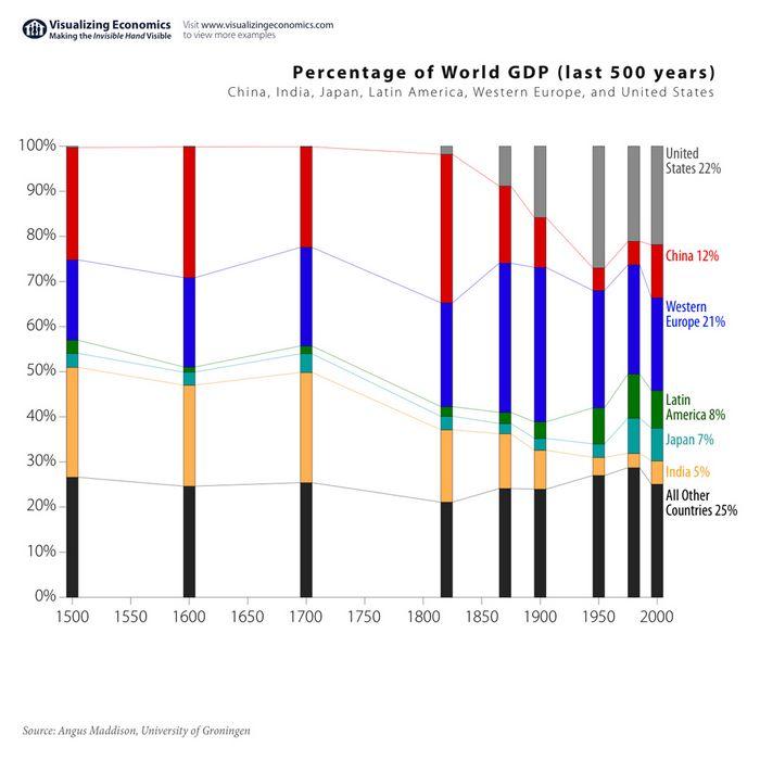 Банкинг для иммигрантов — перспективная ниша в европе и сша