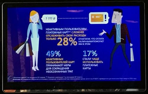 Более 30% расходов россиян приходится на неосознанные траты