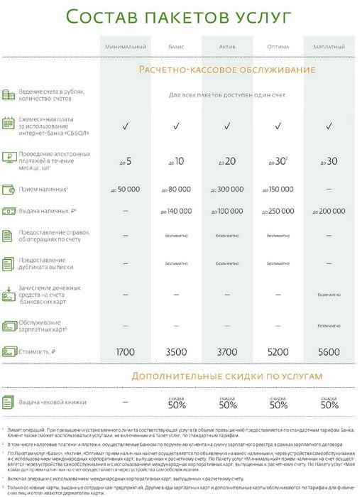 Чем лучше обслуживание в банке, тем дороже оно обходится клиенту