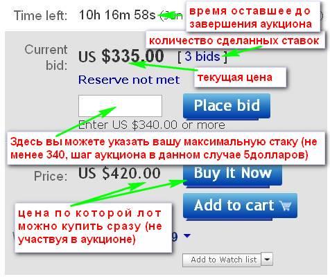 Что такое аукцион на ebay