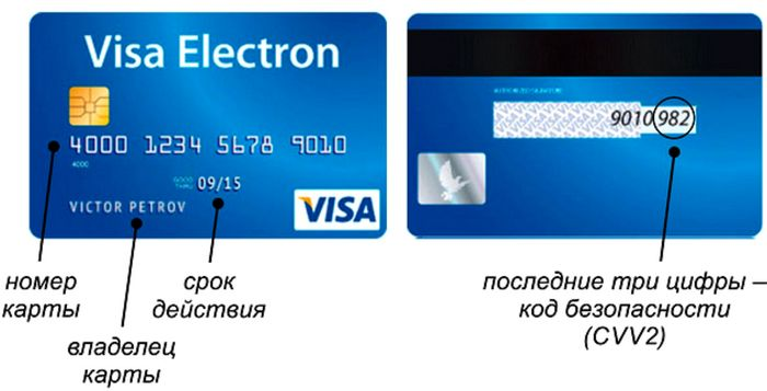 Что такое код безопасности кредитной карты и зачем он нужен