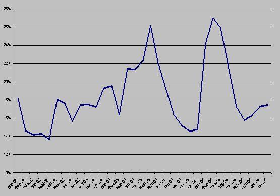 Что такое рублевая ликвидность