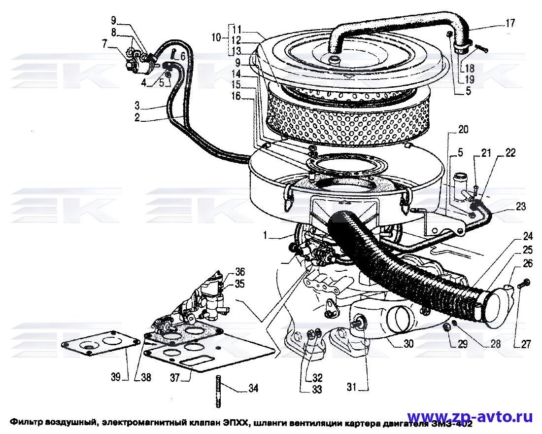 Диагностика состояния двигателя змз-402