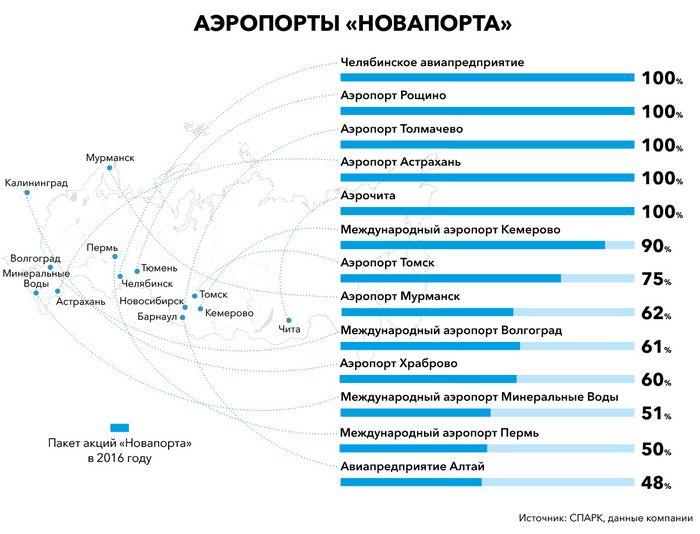 Динара юнусова: «около 20% наших клиентов вполне могли бы получить кредит в банке»