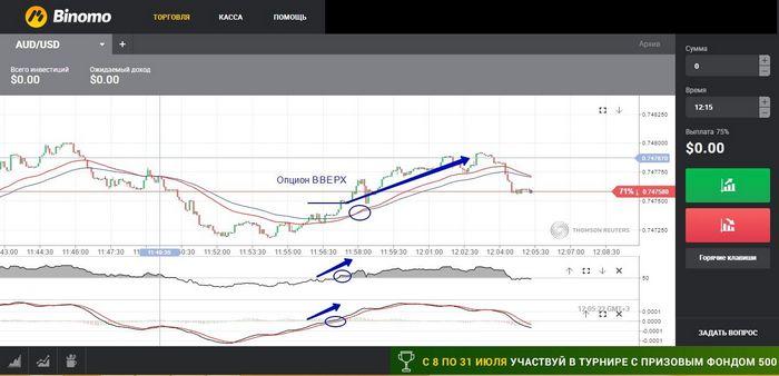 До и после возможного «брексита»: как изменится стоимость активов