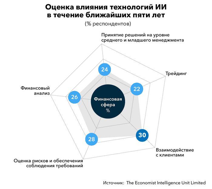 Евгений данкевич: «надо создавать бюро сомнительных компаний»