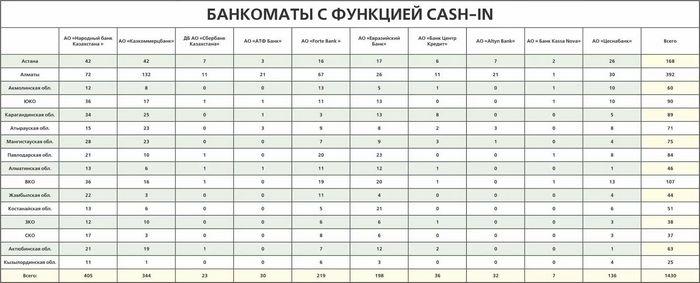 Финансовые ростки ноября. рубль снова в проигрыше
