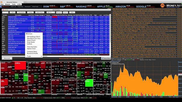 Forbes 50 fintech. часть 5. аналитические и информационные услуги