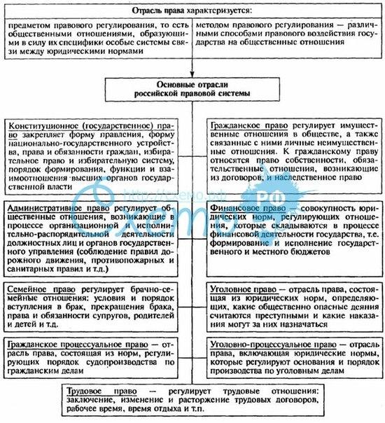 И. и.кучеров и др