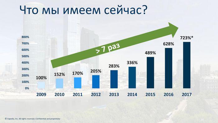Экономическая статистика 11 – 17 апреля 2016: ожидания