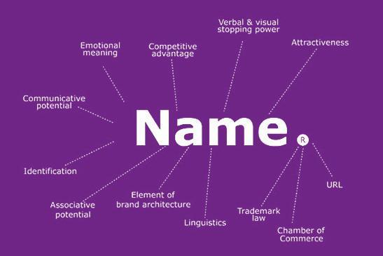 Как назвать фирму: примеры названий