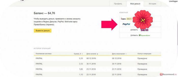 Как перевести деньги с paypal на карту сбербанка paypal - приватбанк