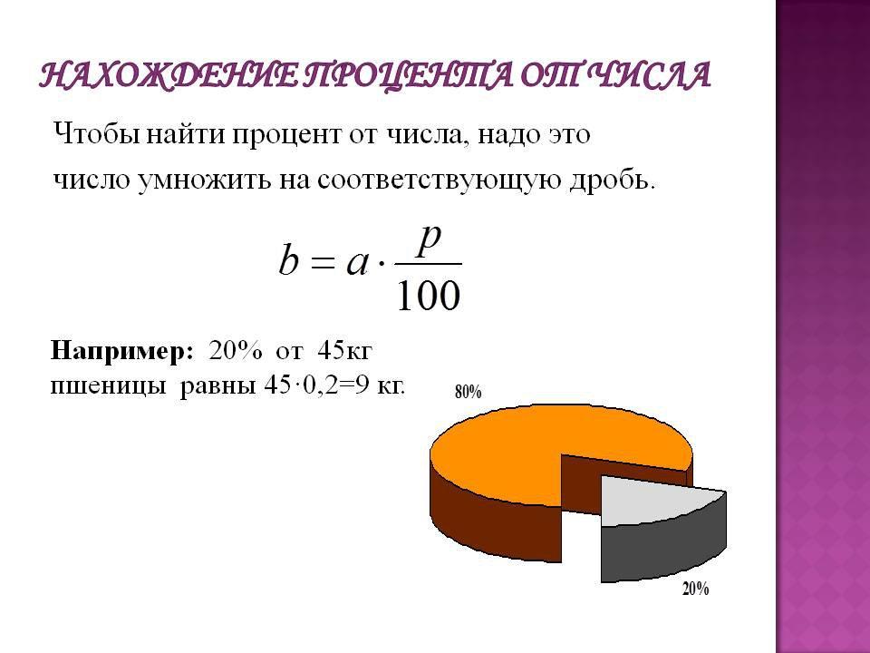 Как расчитать число от процента