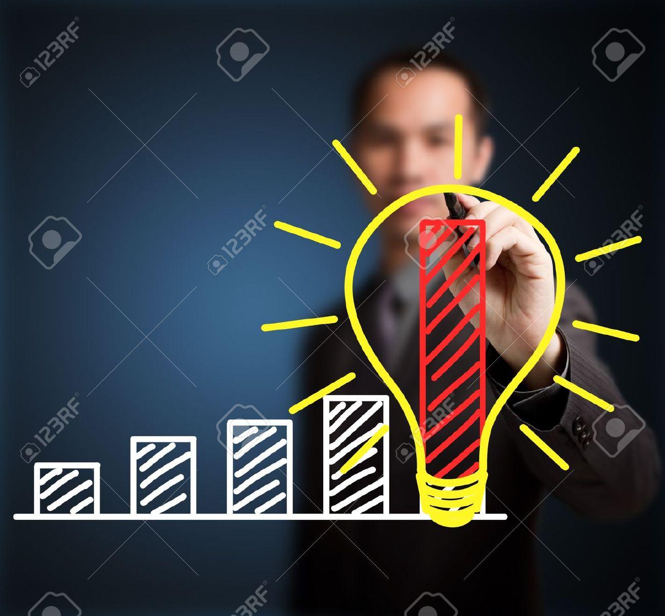 Как повысить прибыль предприятия