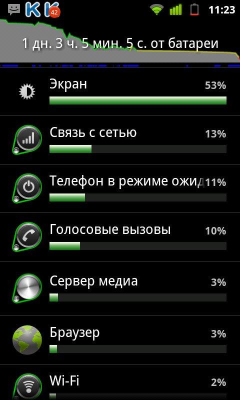 Как продлить время работы батареи на андроид.
