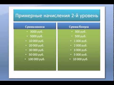 Как работает система ммм