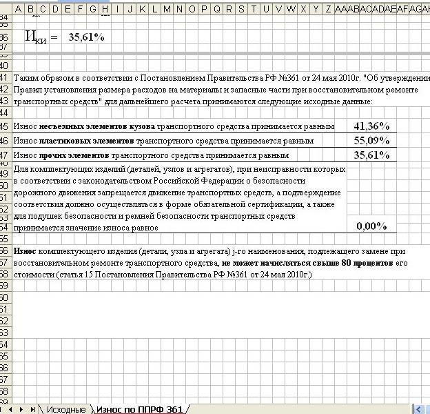 Калькулятор расчета износа по единой методике цб рф онлайн всех древних