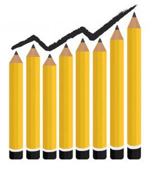 Как рассчитать рентабельность – важнейший экономический показатель
