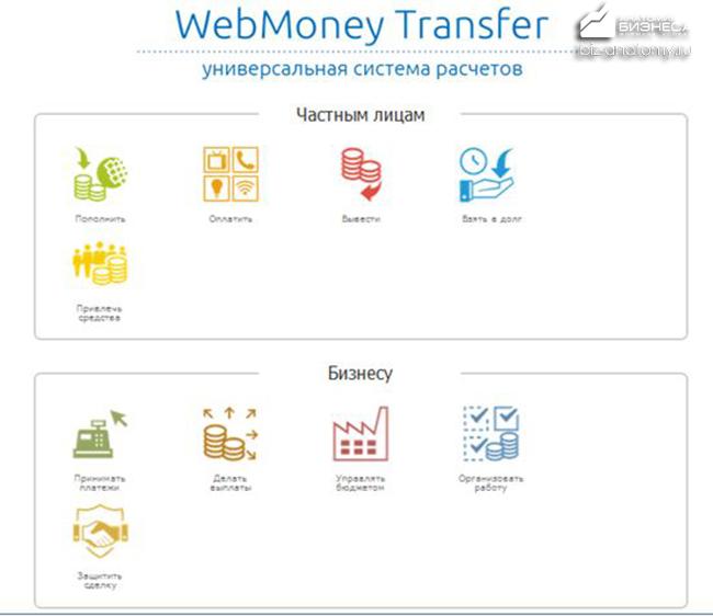 Как узнать номер кошелька webmoney? инструкция в два клика!