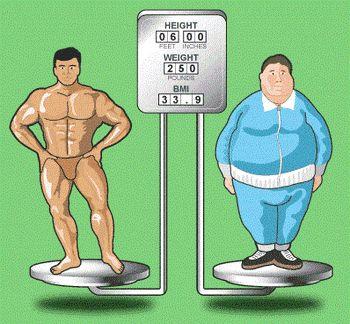 Как узнать процент жира в своем теле?