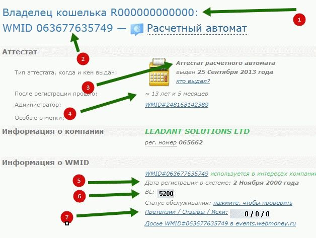 Как узнать wmid по номеру кошелька через вебинтерфейс?