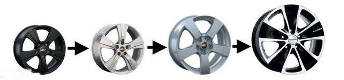 Как влияет диаметр колеса на расход топлива