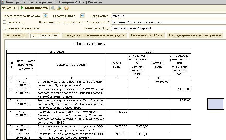 Как заполнять книгу доходов и расходов 2013