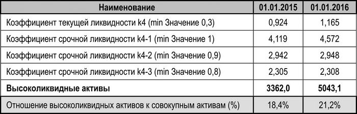 """Николай кащеев: «драги хочет выбраться из """"ловушки ликвидности""""»"""