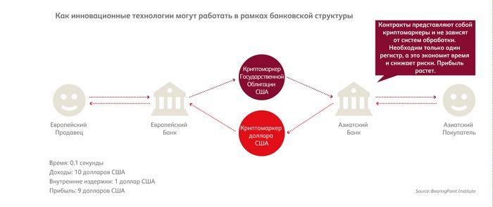Нордеа-банк: мы в россии остались один на один с рынком нефти