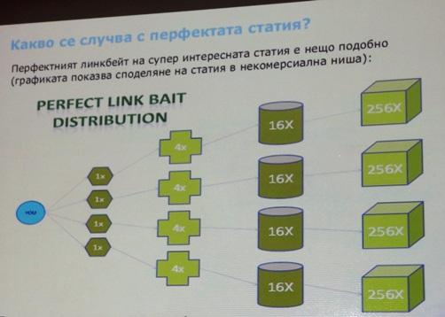 Обзор мобильных приложений №3: размер имеет значение
