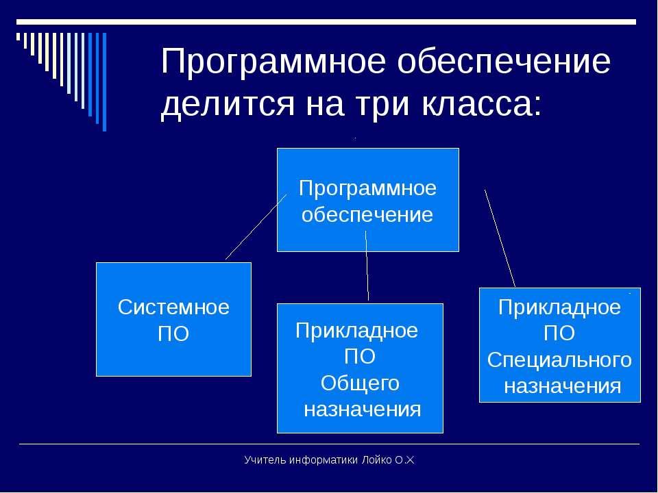Офисные технологии разработки документов