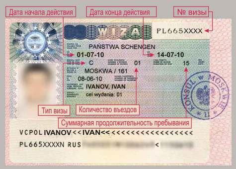 Оформление шенгенской визы самостоятельно: полная инструкция, как получить шенген