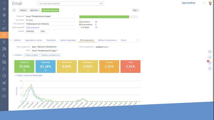 Омниканальность, розничный цифровой банкинг и новый уровень поддержки клиентов