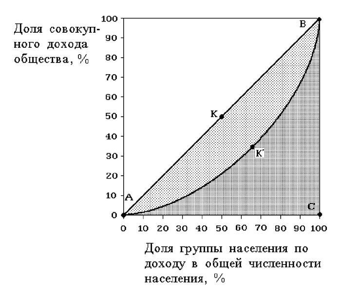 Паулс миклашевичс, baltikums bank as: «мы ориентируемся на абсолютный доход»
