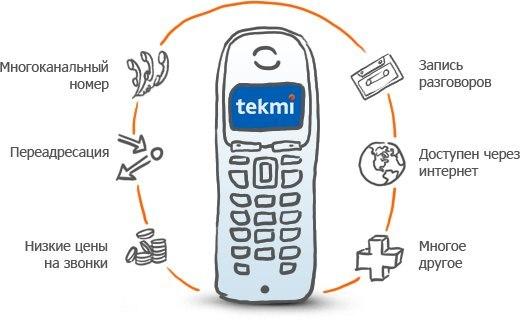Как можно сделать переадресацию с мобильного на мобильный 310