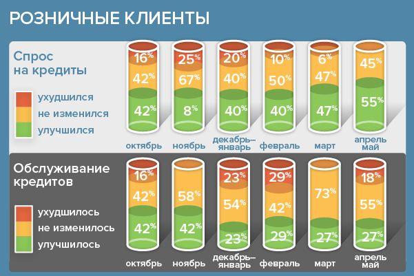 Продажа «роснефти» иностранным инвесторам подстегнула рынки к росту