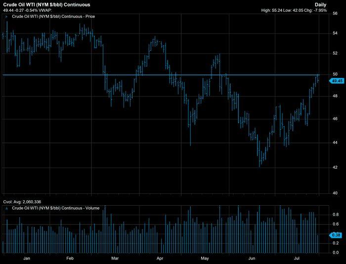 Путь юаня: справится ли он с ролью резервной валюты?