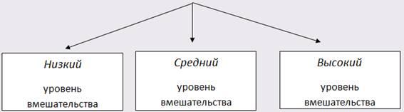 Рационирование кредита, или кредитный паек для российской экономики