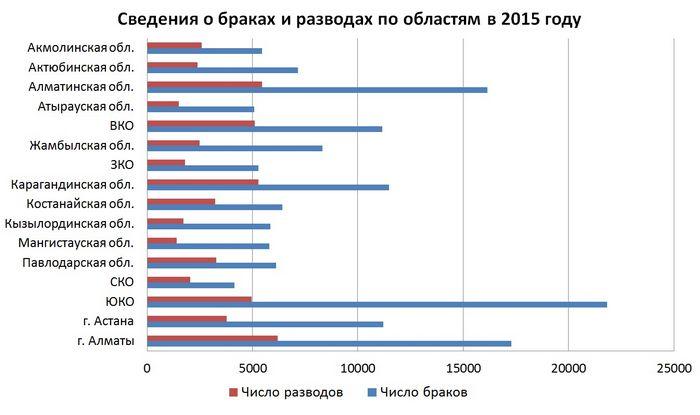 Рынки. итоги (06.02–13.02.2017): минфин не напугал рубль