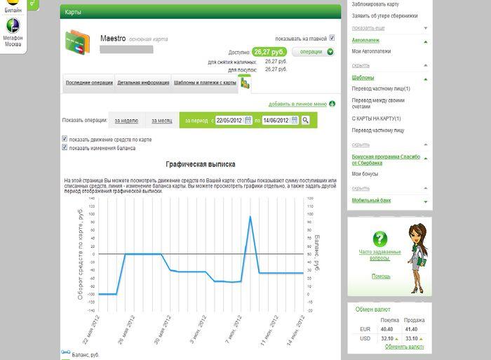 Сбербанк начал продавать кредитные отчеты в интернет-банке