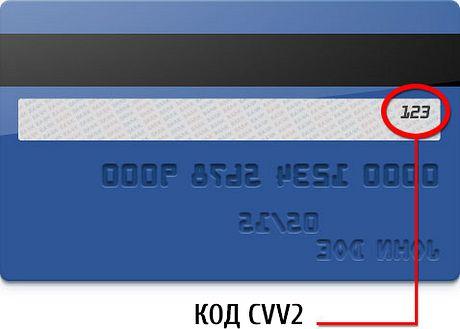 Сколько цифр в коде безопасности карты visa