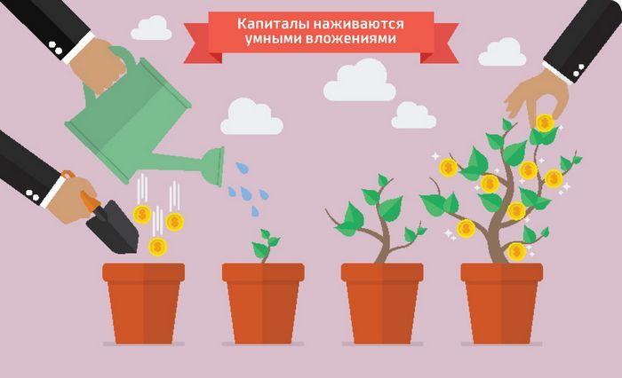 Собрать на мечту: как научиться управлять личными финансами