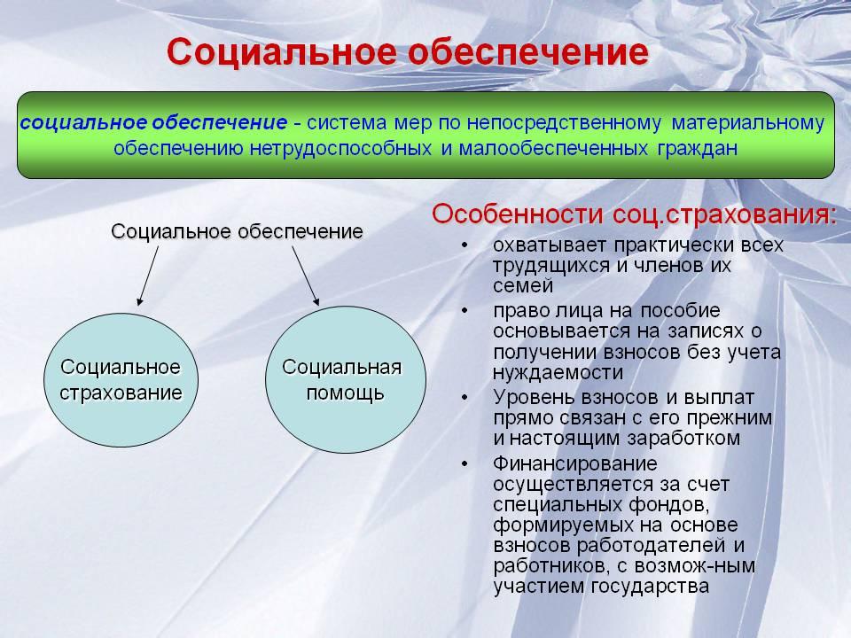 Социальное обеспечение как социально экономическая категория