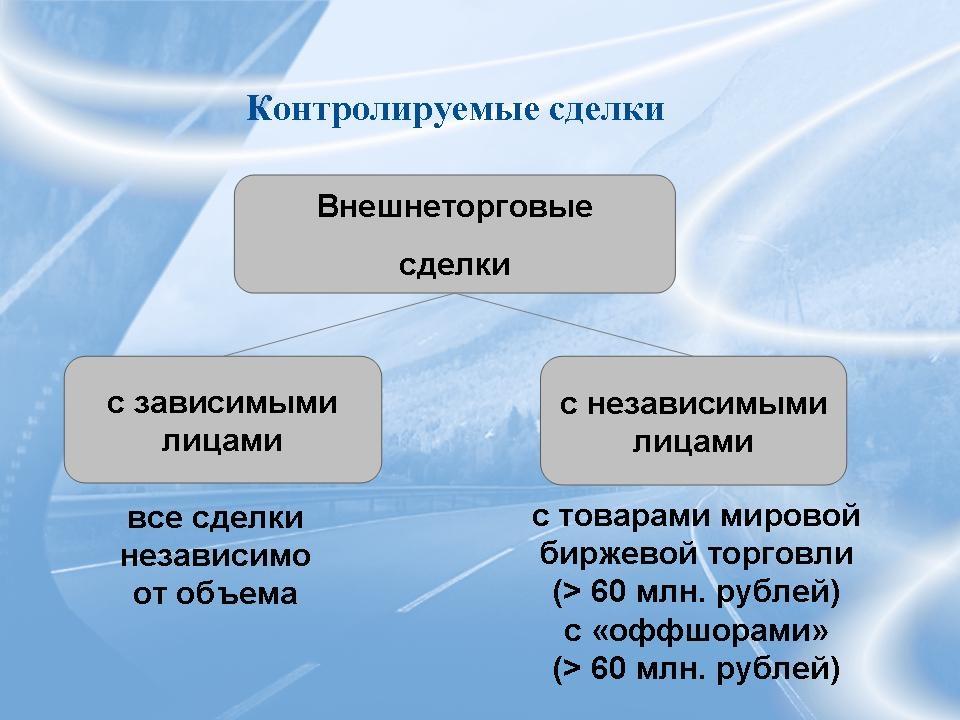Статья 105.14. контролируемые сделки