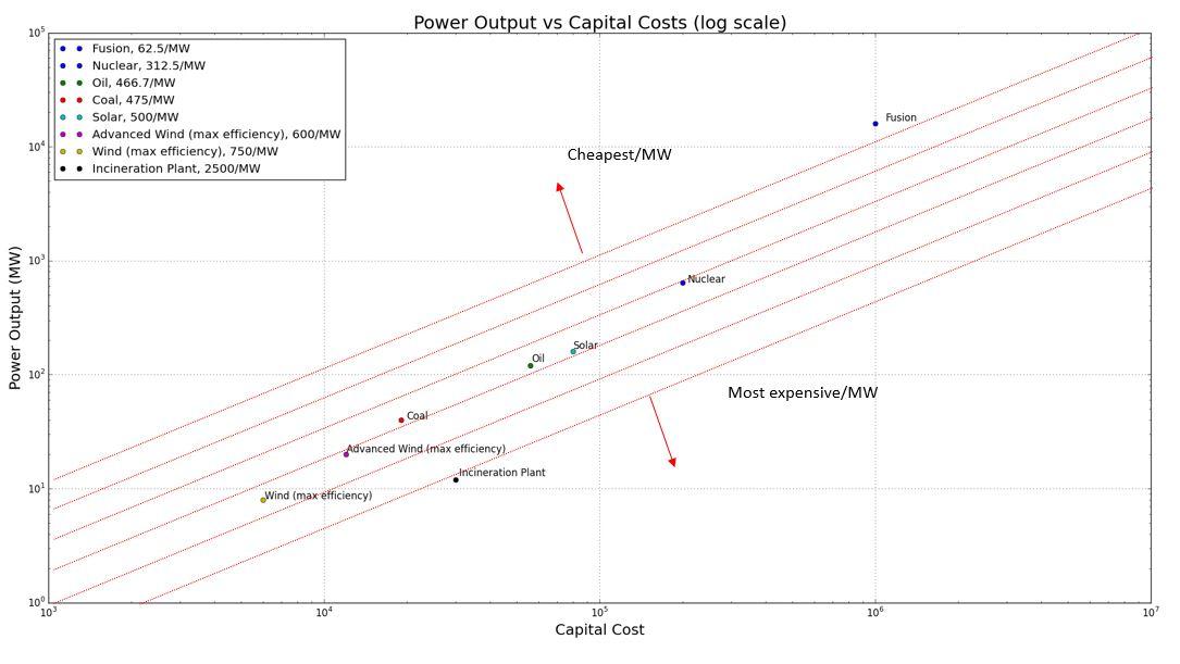 Стоимости капитала и принципы её оценки