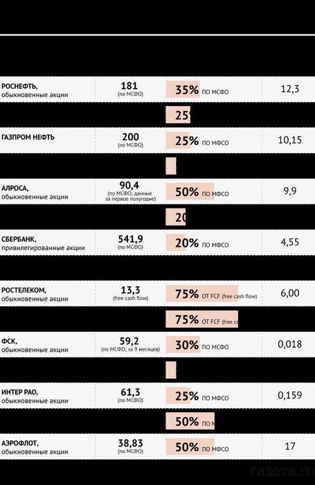 Тельман исмаилов предложил своим кредиторам погасить 14% долгов за 15 лет